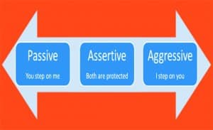 The Difference Between Passive, Aggressive, and Assertive Communication